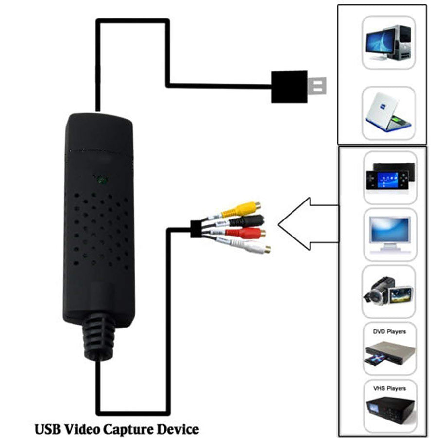 USB 2.0 Easy Cap TV DVD VHS Audio Video Capture Adapter Converter