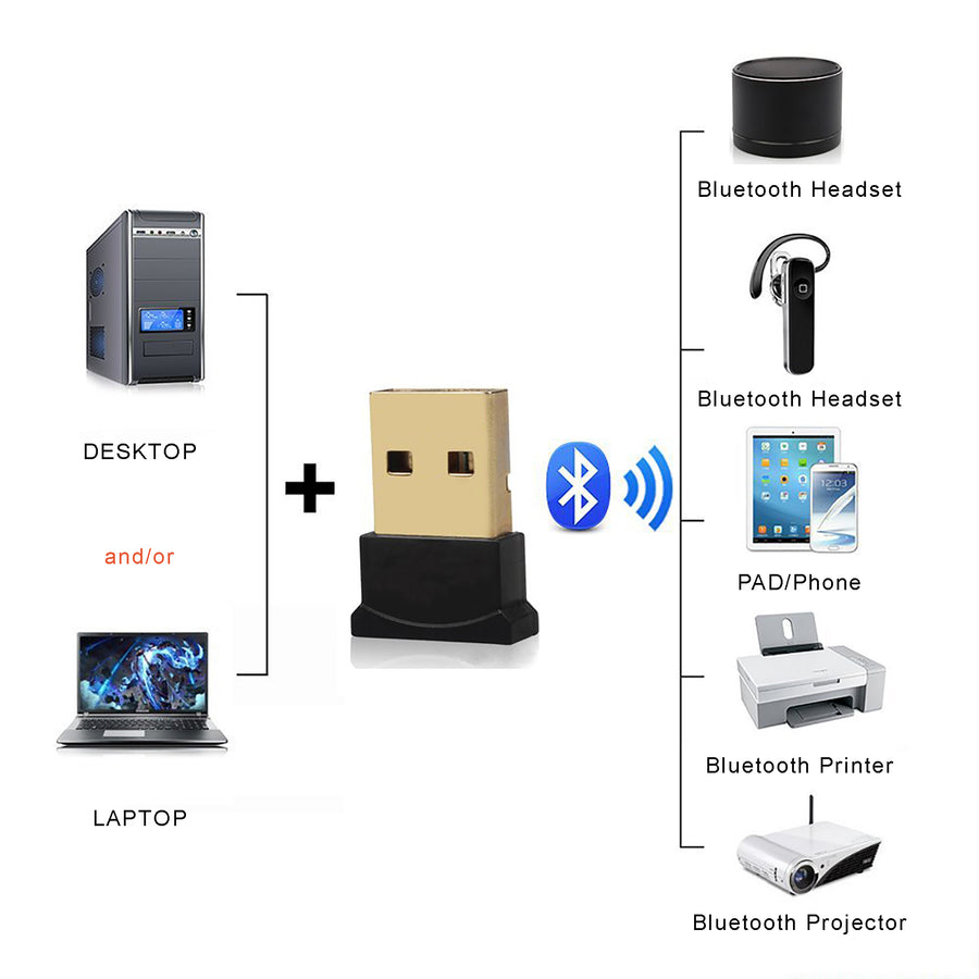 Bluetooth 4.0 USB Dongle for PCs and other devices - Black