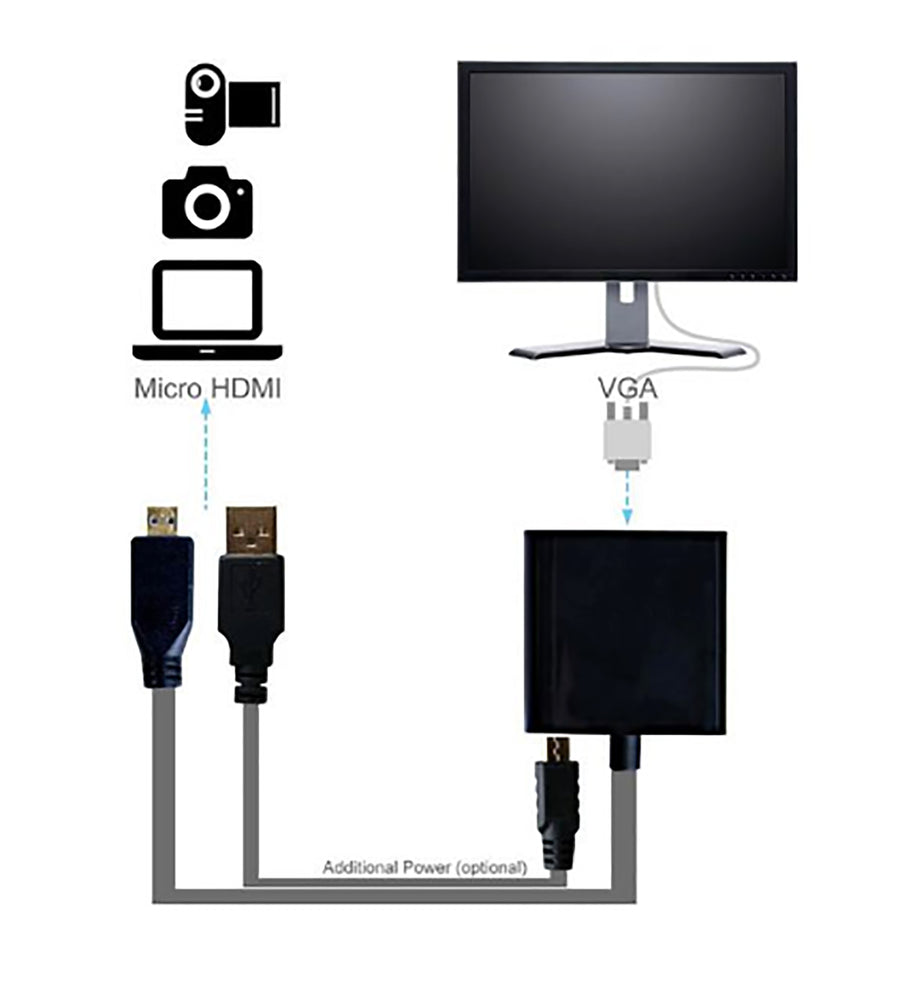 Display Port (DisplayPort) to VGA Adapter Cable