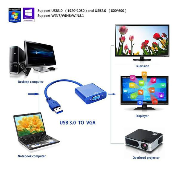 1080P USB 3.0 to VGA Display External Video Graphic Cable Adapter for Windows PC - by Raz Tech