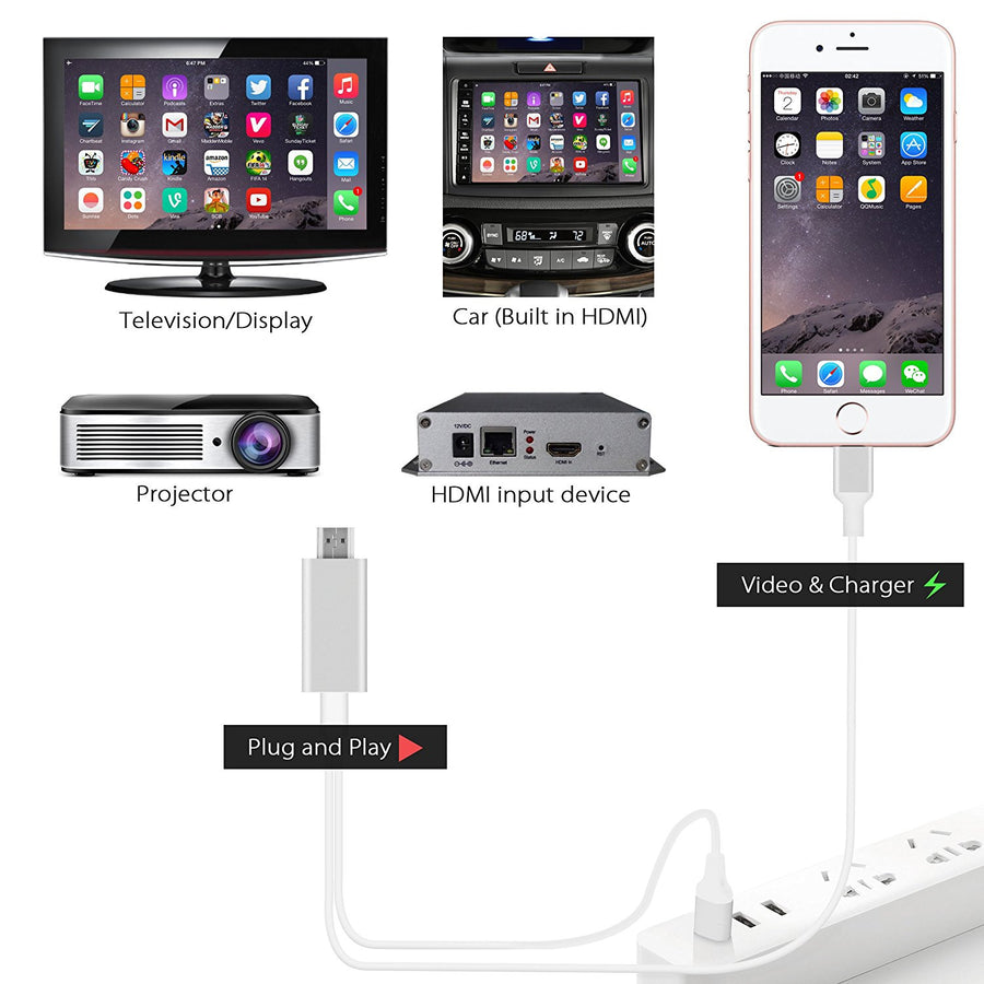 MHL Kit to HDMI Adaptor for Apple iPhone and iPad Lightning Connector - by Raz Tech