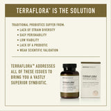 Terraflora Broad Spectrum Probiotic Synbiotic - NO refridgeration required - 60 capsules