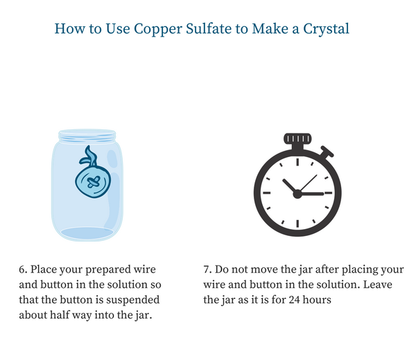 Copper Sulfate Crystals Get Rid Of Algae Naturally