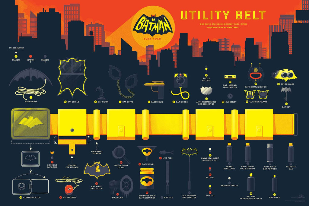 BATMAN 66 Utility Belt Infographic Poster by Kevin Tong (Regular)