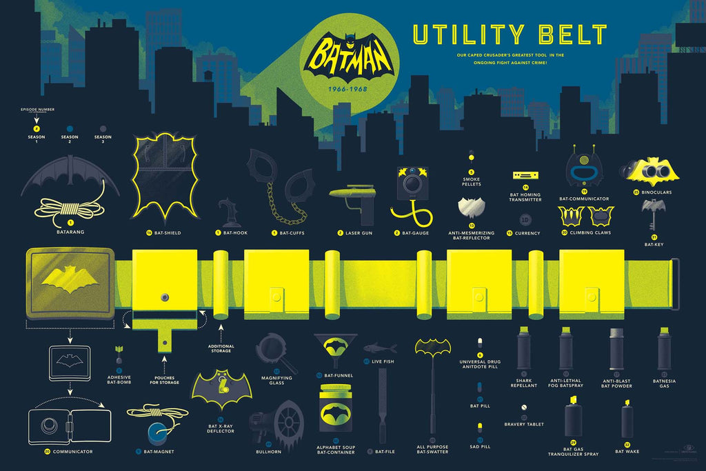 BATMAN 66 Utility Belt Infographic Poster by Kevin Tong (Variant)