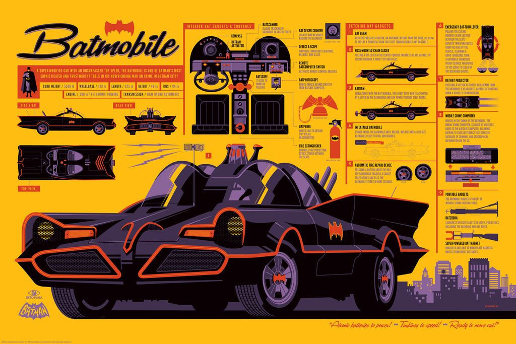 BATMAN 66 Batmobile Infographic Poster by Tom Whalen (Regular)