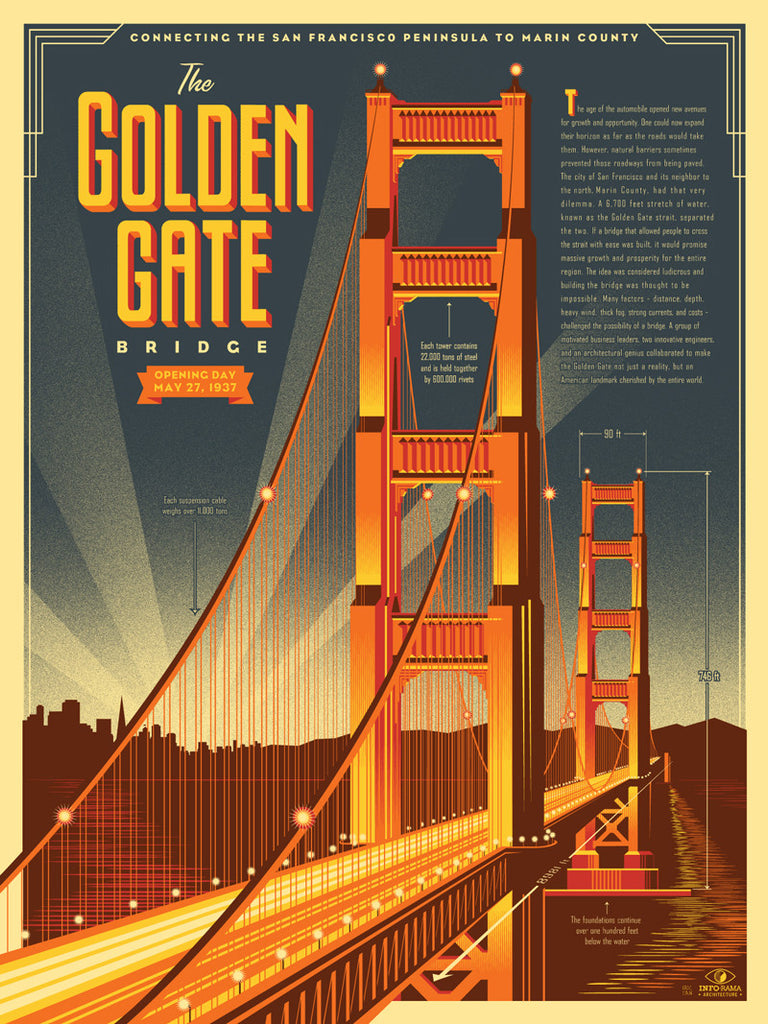 """The Golden Gate Bridge"" Infographic Poster by Eric Tan (Night Version)"