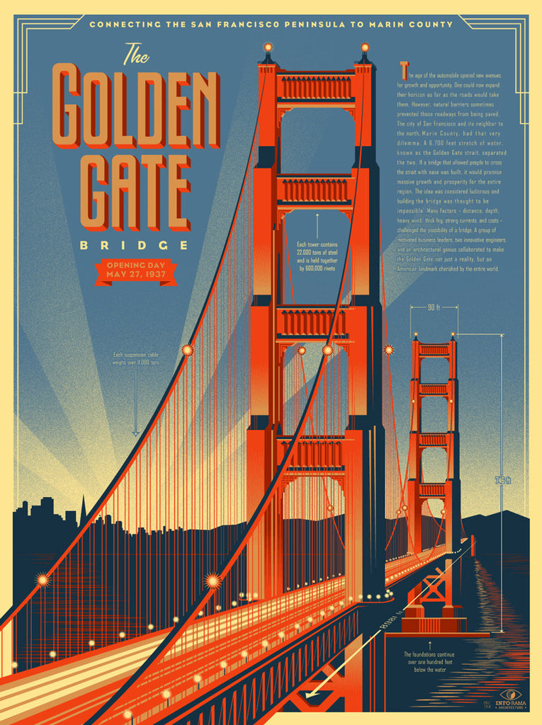 """The Golden Gate Bridge"" Infographic Poster by Eric Tan (Daytime Version)"