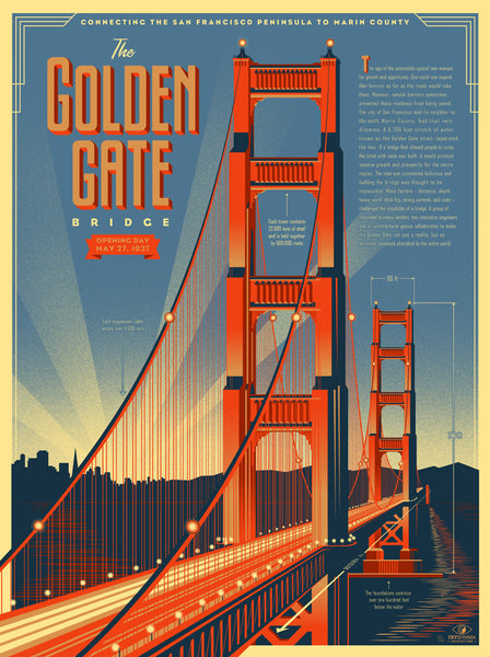 Quot The Golden Gate Bridge Quot Infographic Poster By Eric Tan