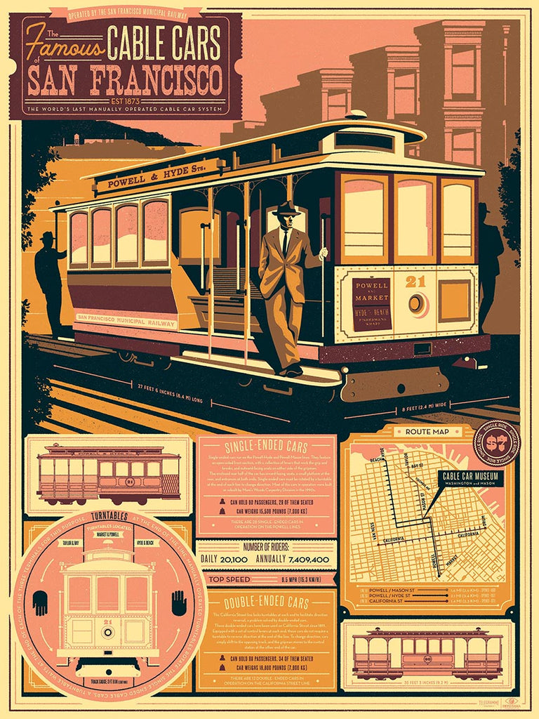 """The Famous Cable Cars of San Francisco "" Infographic poster by Telegramme Paper (Pink Version)"