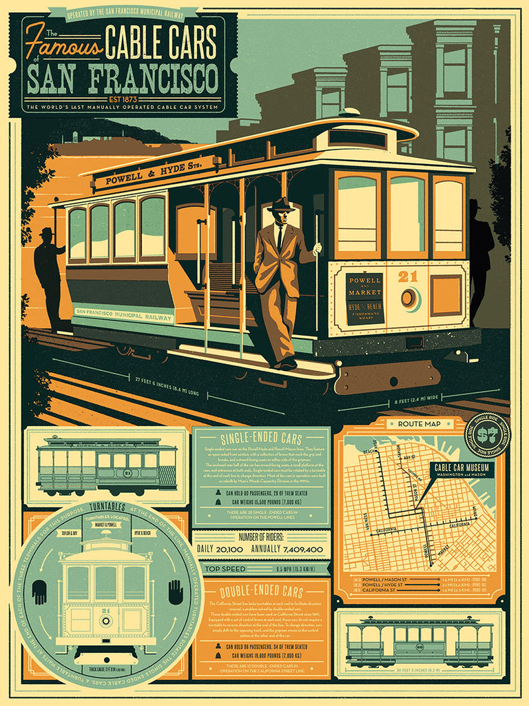 """The Famous Cable Cars of San Francisco "" Infographic poster by Telegramme Paper (Green Version)"