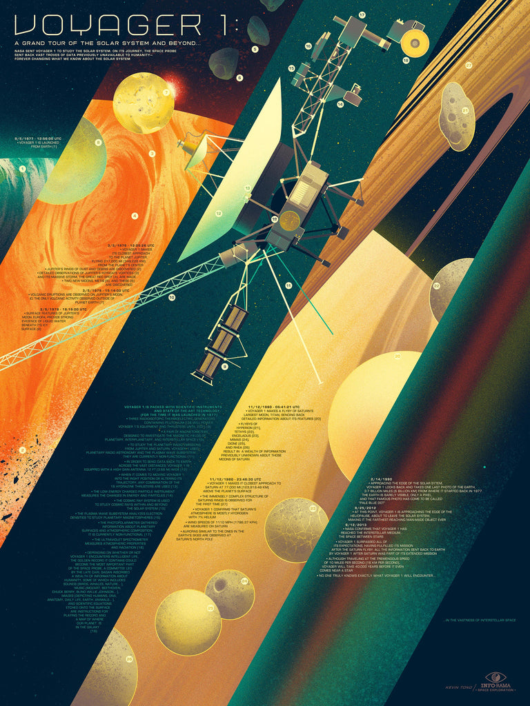 """Voyager 1"" Infographic Poster by Kevin Tong  (Light Version)"
