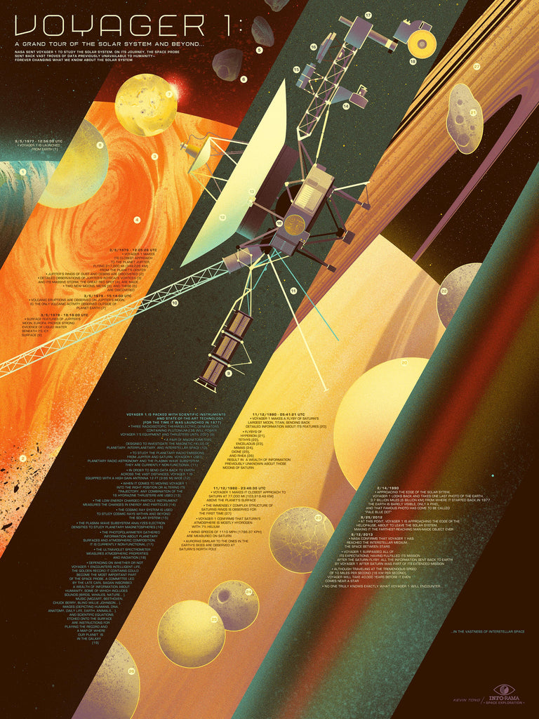 """Voyager 1"" Infographic Poster by Kevin Tong  (Dark Version)"