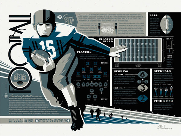 Football - History and Basics - Infographic Poster by Tom Whalen  (Blue Version)