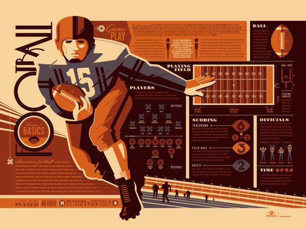 Football - History and Basics - Infographic Poster by Tom Whalen  (Brown Version)