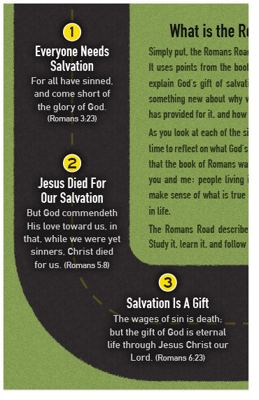 Gospel Tract The Romans Road Moments With The Book