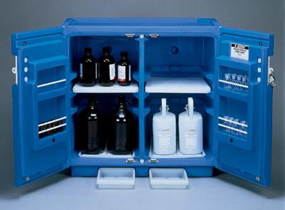 "Justrite 19 1/2"" X 14 1/4"" X 16 1/4"" Blue Polyethylene Countertop Storage Cabinet For Acids With 1 Door (Capacity 2 Each 4 Liter Bottles)"