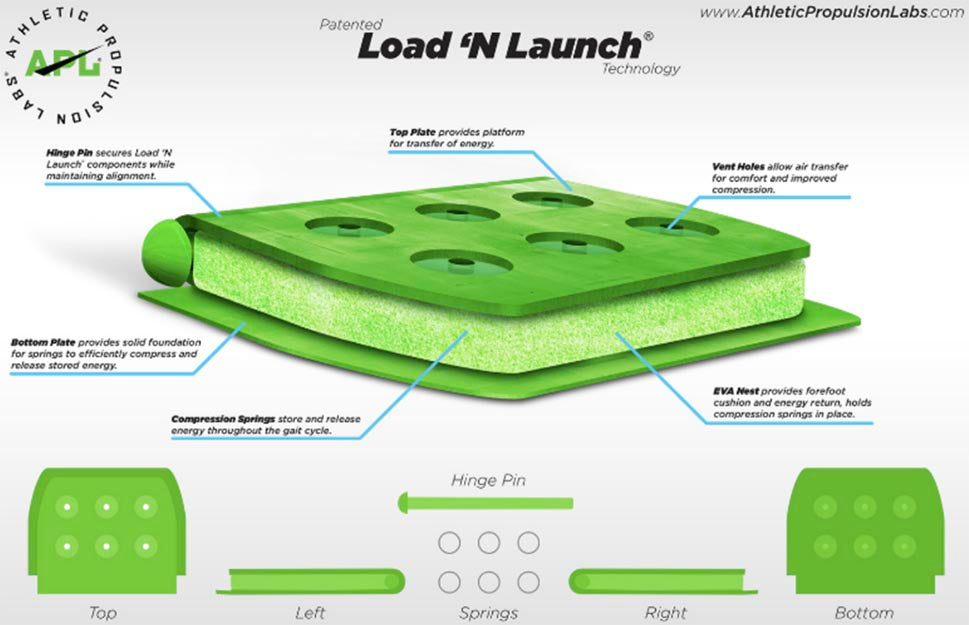 Load n launch technology