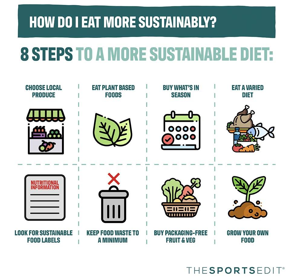 How can I eat more sustainably?