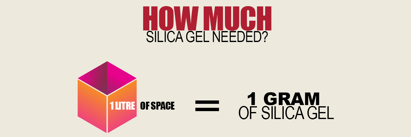 how much silica gel needed