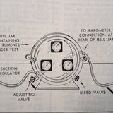 Pioneer C-2 and C-3 VSI Rate of Climb Indicators Overhaul & Parts Manual.