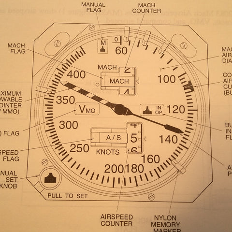 Smiths Industries Mach-Airspeed Model 2083 Series Component Maintenance & Parts Manual.   Circa 1997.  .