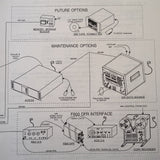 Loral Fairchild F1000 SSFDR Component Maintenance Manual.