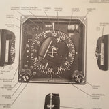 Collins Pro Line II Com, Nav & Pulse Systems Operators Manual.