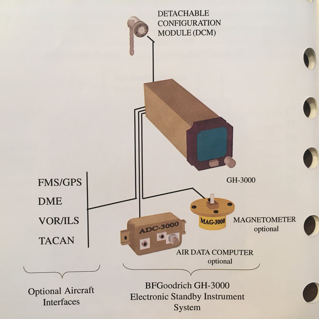 North American B-25J Mitchell III with Cyclone R-2600-29 Engines Pilots Book , Pilots Notes POH type Booklet. Circa 1945.