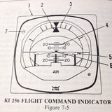 Piper PA-28-161 Warrior II Pilot's Information Manual.  Circa 1982.