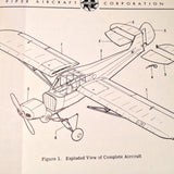 Piper Super-Cub PA-18 & PA-18A Parts Manual.  Circa 1953.