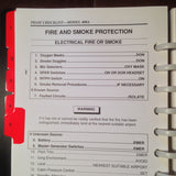 FlightSafety Beechcraft Beechjet Hawker 400XP Model 400A 16,300 GTOW Pilot's Checklist. Circa 2008.