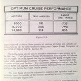 1966 Cessna T210 Turbo Centurion Owner's Manual.