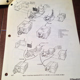 BFGoodrich Brush Block Assembly & Modular Brush Assemblies for Electrothermal Propeller De-Icing OHC Manual.  Circa 1979.