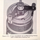 Bendix S-700 Series Magnetos Install, Operation & Maintenance Manual.  Circa 1963.
