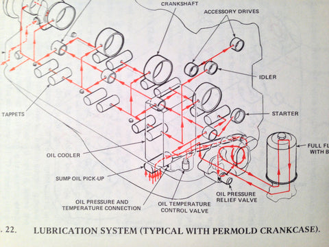 continental oil system diagram continental engine operators manual for io 520 series     g s plane  continental engine operators manual for