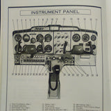 1973 Cessna 150 Owner's Manual.