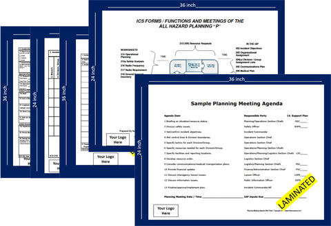 Planning Section Poster Set