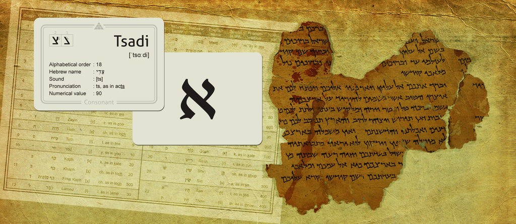 Learning Hebrew Alphabet with flash cards