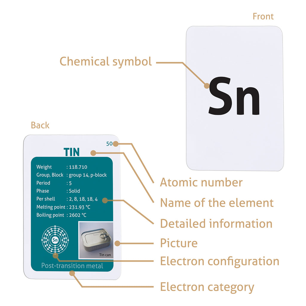 Periodic table flash cards with 118 chemistry elements elements of the periodic table 2018 edition with the 4 newest elements officially announced urtaz Image collections