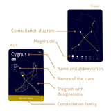 The 88 Astronomical Constellations