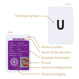 Elements of the Periodic Table (with the 4 Newest Elements Officially Announced by IUPAC: 113 Nh, 115 Mc, 117 Ts and 118 Og)