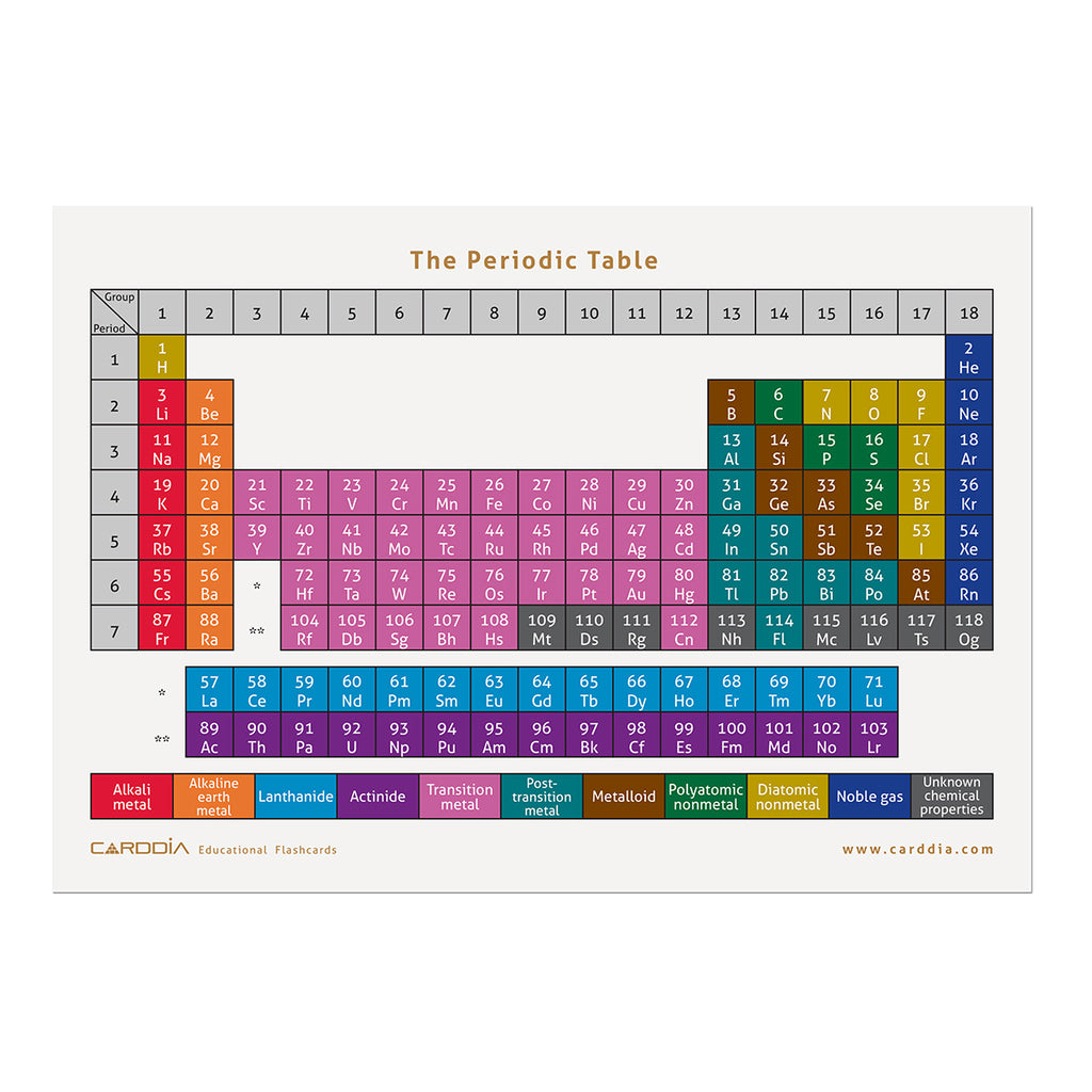 elements of the periodic table 2018 edition with the 4 newest elements officially announced - Periodic Table As Announced By Iupac In 2016