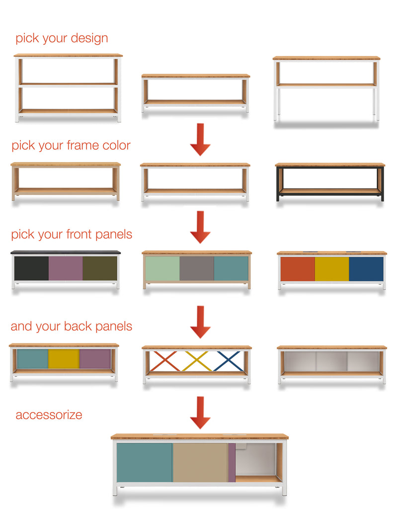 modify furniture's how to customize your furniture in 4 easy steps diagram