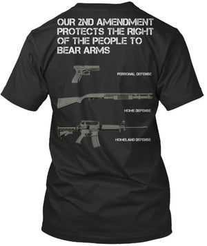 OUR RIGHT TO BEAR ARMS - Mil-Spec Customs