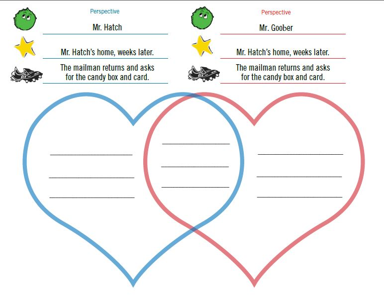 Feelings-Compare-Contrast Map 4