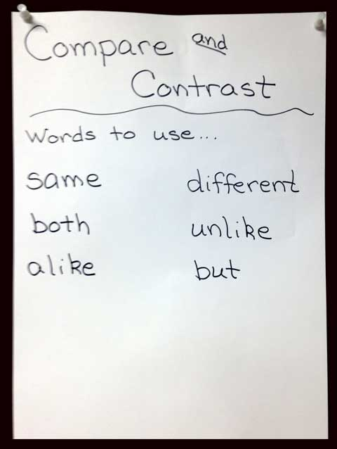 Compare-Contrast Words to Use