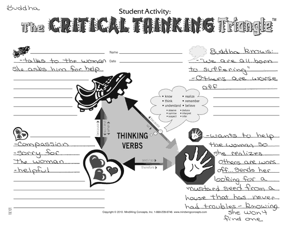 Critical Thinking Triangle Map