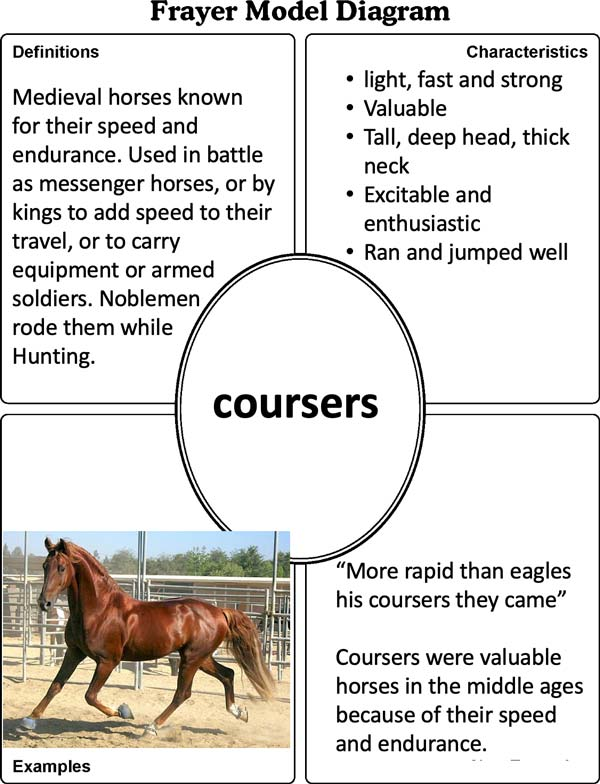 Coursers image