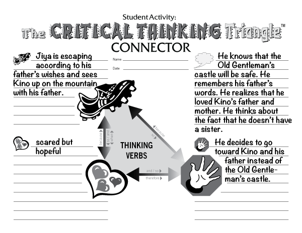 Critical Thinking Triangle 2